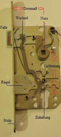 Sehr Das Einsteckschloss 72-55-8 Aufbau und Funktion TE86